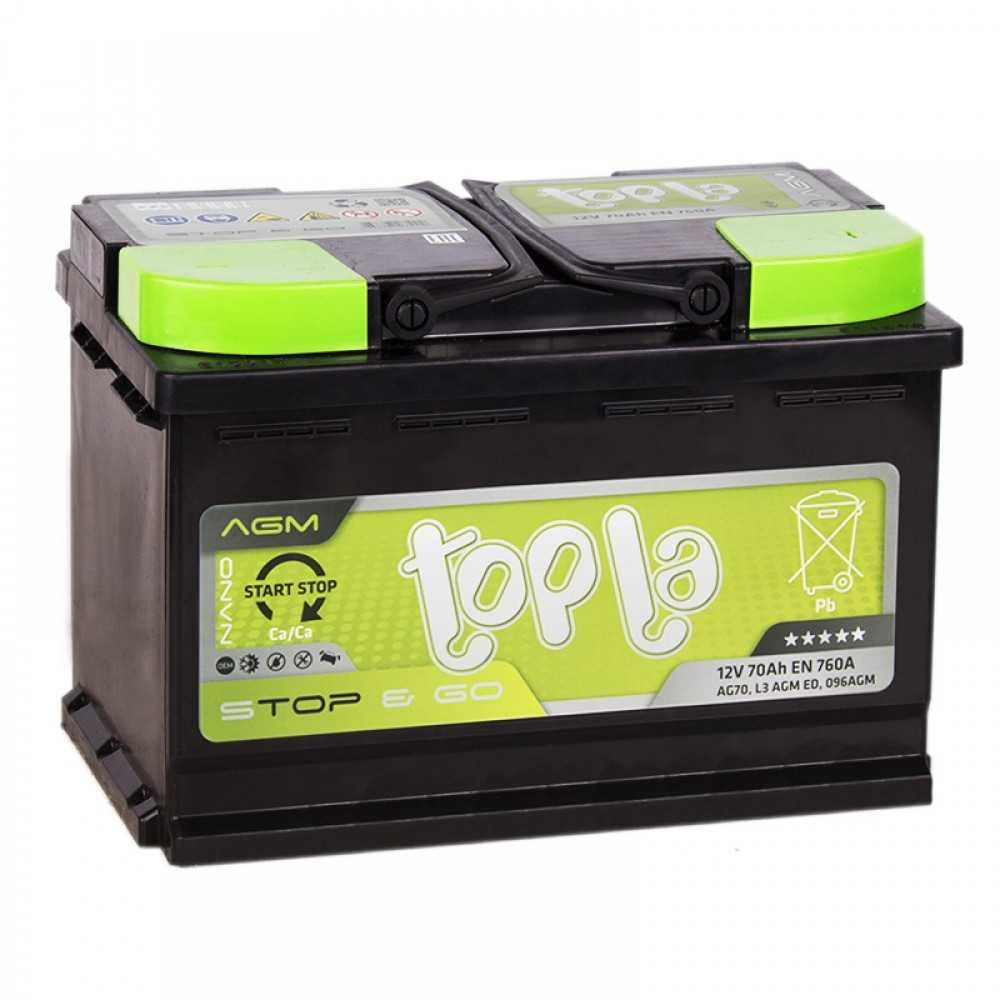 Аккумулятор Topla 114070, арт. 114070