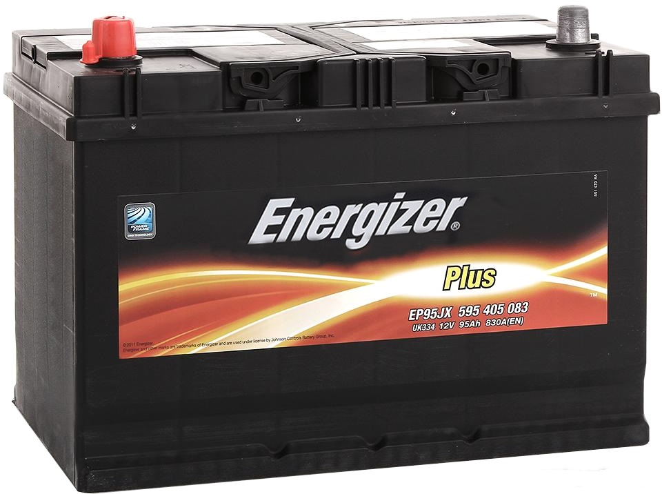 Аккумулятор Energizer EP95JX, арт. 595405083